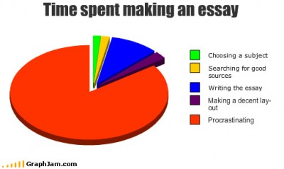 funny-graphs-making-essay