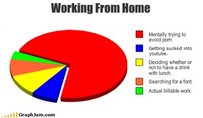 funny-graphs-working-home