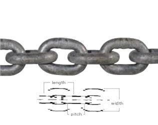 shortlink chain